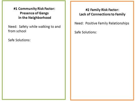 #1 Community Risk Factor: Presence of Gangs in the Neighborhood Need: Safety while walking to and from school Safe Solutions: #2 Family Risk Factor: Lack.