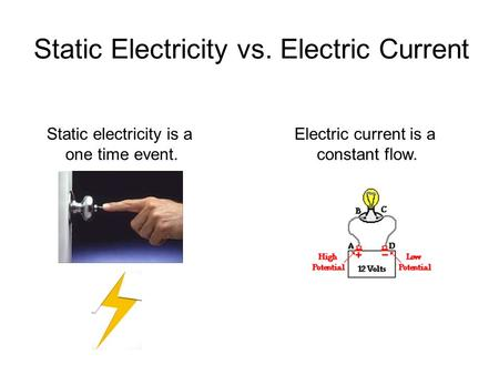 Static Electricity vs. Electric Current Static electricity is a one time event. Electric current is a constant flow.