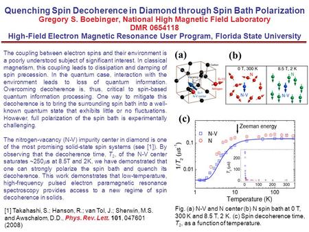 Quenching Spin Decoherence in Diamond through Spin Bath Polarization Gregory S. Boebinger, National High Magnetic Field Laboratory DMR 0654118 High-Field.