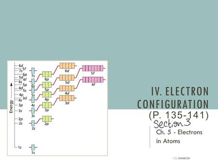 IV. ELECTRON CONFIGURATION (P. 135-141) Ch. 5 - Electrons in Atoms y C. JOHANNESSON.