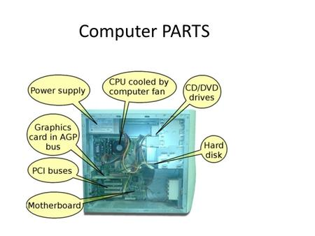 Computer PARTS. What is hardware? The hardware are the parts of the computer itself including the Central Processing Unit (CPU), keyboards, monitors,