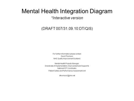 Mental Health Integration Diagram *Interactive version (DRAFT 007/31.09.10:DT/QIS) For further information please contact: David Thomson NHS Quality Improvement.