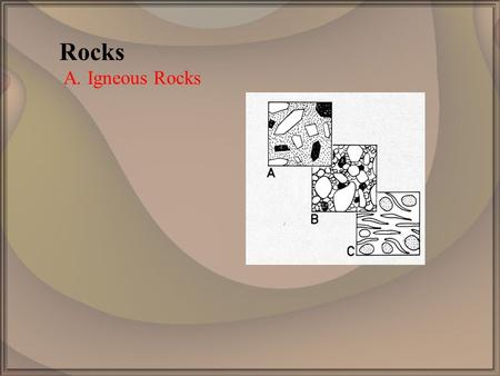 Rocks A. Igneous Rocks. WISK: How are igneous rocks formed? What texture(s) would an extrusive igneous rock have? What texture(s) would an intrusive igneous.