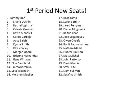 1 st Period New Seats! 0. Tommy Tran 1.Shana Duchin 2.Rachel Lighthall 3.Celeste Greaves 4.Kevin Mendivil 5.Carlos Carbajal 6.Aava Salehi 7.Kyana Smith.