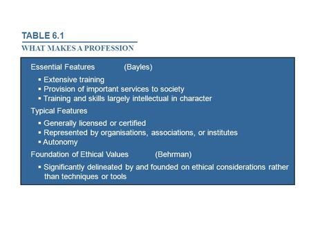 TABLE 6.1 WHAT MAKES A PROFESSION Essential Features(Bayles)  Extensive training  Provision of important services to society  Training and skills largely.