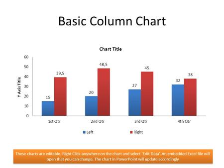 Basic Column Chart These charts are editable. Right Click anywhere on the chart and select 'Edit Data'. An embedded Excel file will open that you can change.