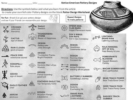 Name: ______________________ Univ: _____________ Native American Pottery Designs Directions: Use the symbols below and what you learn from the article.