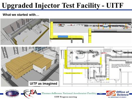 Thomas Jefferson National Accelerator Facility Page 1 UITF Progress meeting What we started with… UITF as imagined Upgraded Injector Test Facility - UITF.