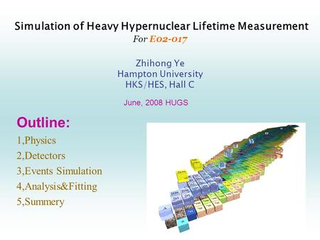 Simulation of Heavy Hypernuclear Lifetime Measurement For E02-017 Zhihong Ye Hampton University HKS/HES, Hall C Outline: 1,Physics 2,Detectors 3,Events.