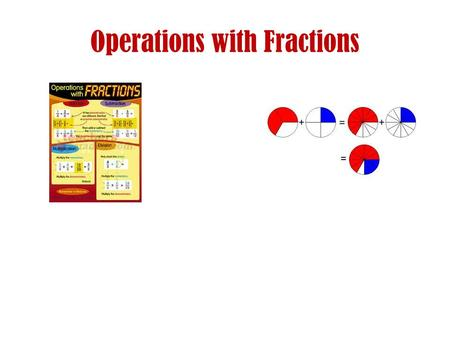Operations with Fractions. Parts of a Fraction Integer Numerator Denominator Mixed Number.