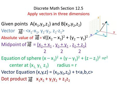 Discrete Math Section 12.5 Apply vectors in three dimensions Given points A(x 1,y 1,z 1 ) and B(x 2,y 2,z 2 ) Vector = Absolute value of = √((x 2 – x 1.