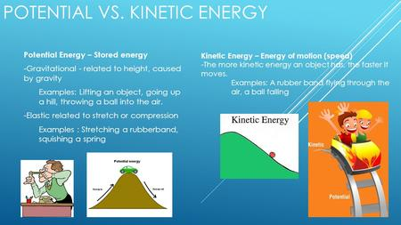 POTENTIAL VS. KINETIC ENERGY Potential Energy – Stored energy -Gravitational - related to height, caused by gravity Examples: Lifting an object, going.