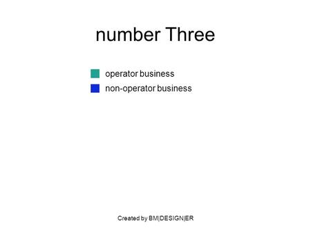 Created by BM|DESIGN|ER number Three operator business non-operator business.