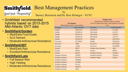 Best Management Practices by Barney Bernstein and Dr. Ron Heiniger - NCSU Smithfield recommended hybrids based on 2013-2015 Mid-Atlantic OVT data Smithfield.