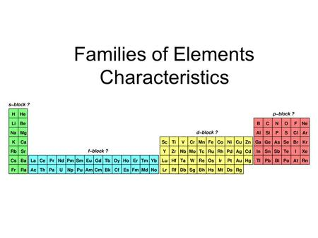 Families of Elements Characteristics. Family Characteristics Each Family has similar characteristics due to the number of electrons in the outer most.