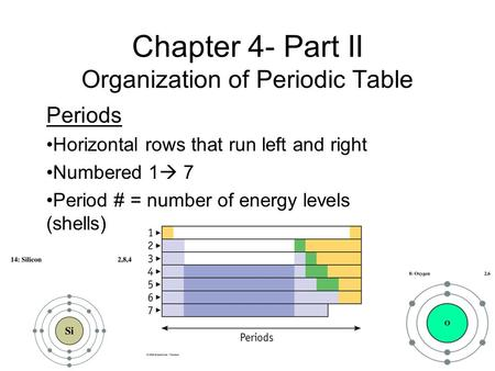 Chapter 4- Part II Organization of Periodic Table Periods Horizontal rows that run left and right Numbered 1  7 Period # = number of energy levels (shells)