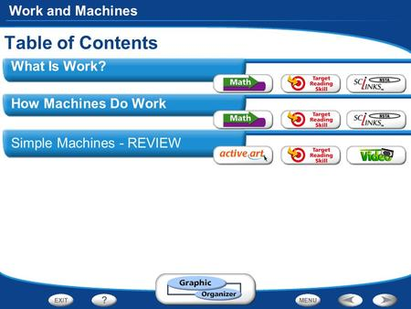Work and Machines What Is Work? How Machines Do Work Simple Machines - REVIEW Table of Contents.