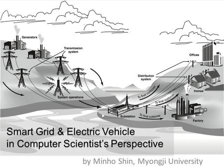 Smart Grid & Electric Vehicle in Computer Scientist's Perspective by Minho Shin, Myongji University.