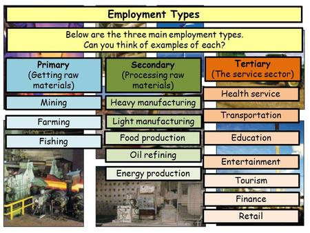 Employment Types Below are the three main employment types. Can you think of examples of each? Primary (Getting raw materials) Secondary (Processing raw.