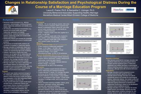 Changes in Relationship Satisfaction and Psychological Distress During the Course of a Marriage Education Program Laura E. Frame, Ph.D. & Samantha C. Litzinger,