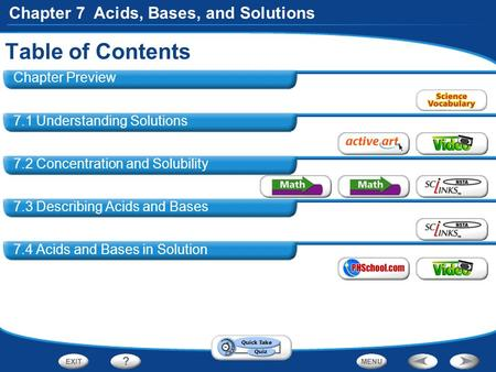 Chapter 7 Acids, Bases, and Solutions Table of Contents Chapter Preview 7.1 Understanding Solutions 7.2 Concentration and Solubility 7.3 Describing Acids.