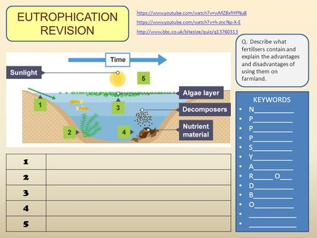 EUTROPHICATION REVISION https://www.youtube.com/watch?v=wMZ8xfHPNu8 https://www.youtube.com/watch?v=h-zncNp-X-E
