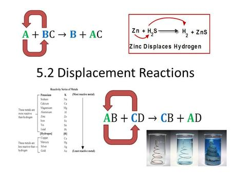 5.2 Displacement Reactions. Agenda Lesson 5.2 Displacement Reactions Vocabulary Learning Check page 195 1, 2 Practice Problems page 193 1 a, b, c page.
