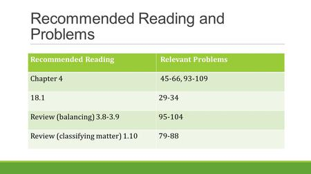 Recommended Reading and Problems Recommended Reading Relevant Problems Chapter 4 45-66, 93-109 18.129-34 Review (balancing) 3.8-3.995-104 Review (classifying.