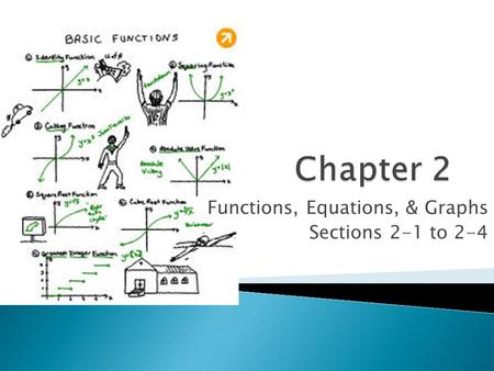 Functions, Equations, & Graphs Sections 2-1 to 2-4.