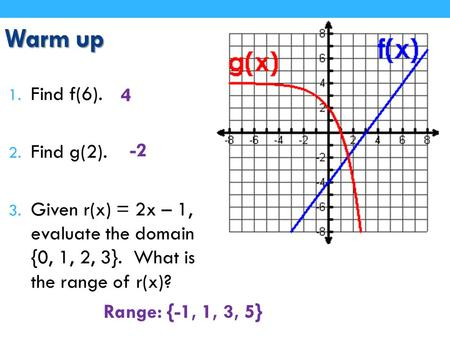 Warm up 1. Find f(6). 2. Find g(2). 3. Given r(x) = 2x – 1, evaluate the domain {0, 1, 2, 3}. What is the range of r(x)? 4 -2 Range: {-1, 1, 3, 5}