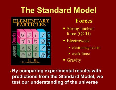 The Standard Model  By comparing experimental results with predictions from the Standard Model, we test our understanding of the universe Forces  Strong.