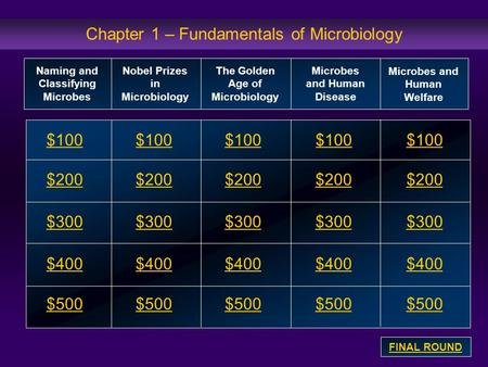 Chapter 1 – Fundamentals of Microbiology $100 $200 $300 $400 $500 $100$100$100 $200 $300 $400 $500 Naming and Classifying Microbes Nobel Prizes in Microbiology.
