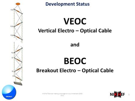 VEOC Vertical Electro – Optical Cable and BEOC Breakout Electro – Optical Cable 1 Development Status F19 F18 F1 F20 S2 S1 B KM3NeT General meeting Jelle.