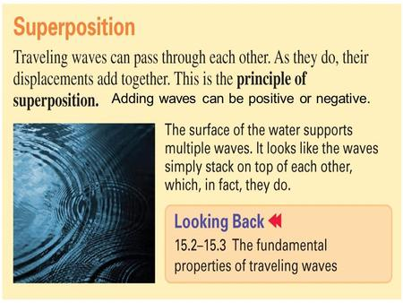 Adding waves can be positive or negative.. Superposition  When two (or more) waves interfere (meet… they're at the same place at the same time) the resultant.