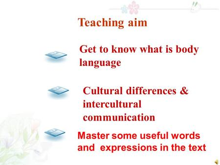 Teaching aim Get to know what is body language Cultural differences & intercultural communication Master some useful words and expressions in the text.