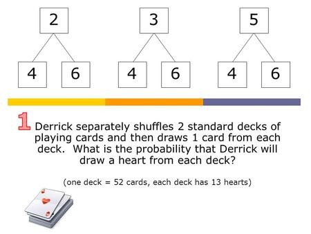 Derrick separately shuffles 2 standard decks of playing cards and then draws 1 card from each deck. What is the probability that Derrick will draw a heart.