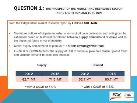 QUESTION 1 : THE PROSPECT OF THE MARKET AND RESPECTIVE SECTOR IN THE SHORT RUN AND LONG RUN From the Independent market research report by FROST & SULLIVAN: