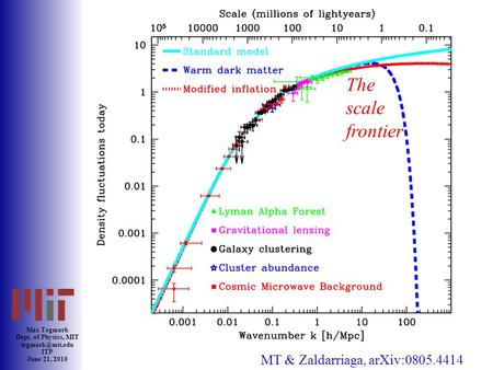 Max Tegmark Dept. of Physics, MIT ITP June 21, 2010 The scale frontier MT & Zaldarriaga, arXiv:0805.4414.