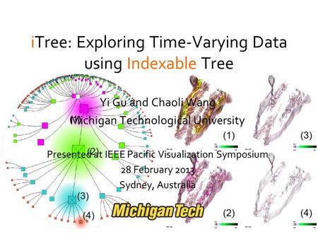 ITree: Exploring Time-Varying Data using Indexable Tree Yi Gu and Chaoli Wang Michigan Technological University Presented at IEEE Pacific Visualization.