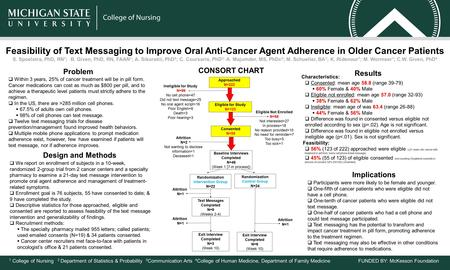 Feasibility of Text Messaging to Improve Oral Anti-Cancer Agent Adherence in Older Cancer Patients S. Spoelstra, PhD, RN 1 ; B. Given, PhD, RN, FAAN 1.