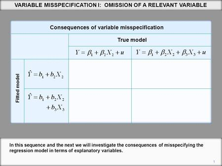 VARIABLE MISSPECIFICATION I: OMISSION OF A RELEVANT VARIABLE In this sequence and the next we will investigate the consequences of misspecifying the regression.