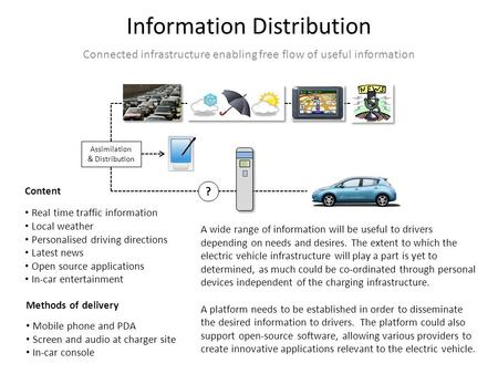 Information Distribution Connected infrastructure enabling free flow of useful information Assimilation & Distribution Methods of delivery Mobile phone.