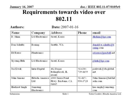 Doc.: IEEE 802.11-07/0105r0 Submission January 16, 2007 Todor Cooklev, Hitachi America Ltd.Slide 1 Requirements towards video over 802.11 Date: 2007-01-16Authors: