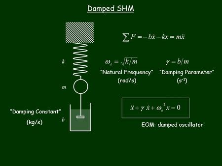 "K m b Damped SHM ""Damping Constant"" (kg/s) ""Damping Parameter"" (s -1 ) ""Natural Frequency"" (rad/s) EOM: damped oscillator."
