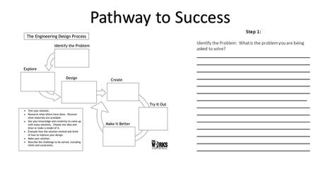 Pathway to Success Step 1: Identify the Problem: What is the problem you are being asked to solve? ______________________________________ ______________________________________.
