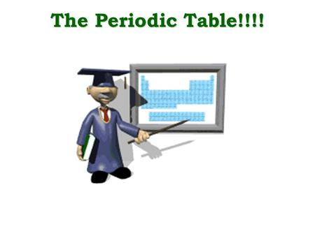 The Periodic Table!!!! 3.1 The Periodic Table History Organization Electron arrangement & valence energy level.