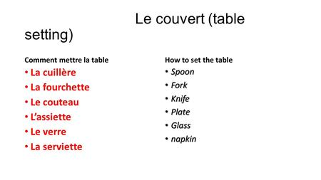 Le couvert (table setting) Comment mettre la table La cuillère La fourchette Le couteau L'assiette Le verre La serviette How to set the table Spoon Spoon.