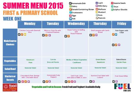 SUMMER MENU 2015 MondayTuesdayWednesdayThursdayFriday Main Course Choices Vegetables Salad Bowl Starters or Sweets WEEK ONE Chicken Curry with Basmati.