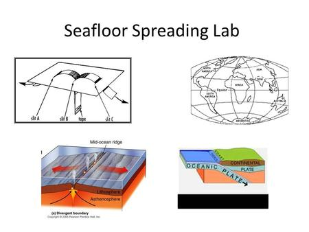 Seafloor Spreading Lab. 1. What is happening at Slit B? What feature occurs at the corresponding location on the seafloor? Magma is being forced upward.