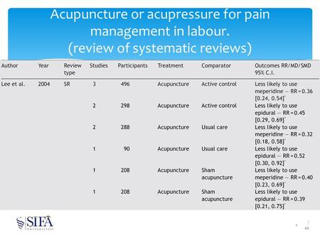 / 42 1 Acupuncture or acupressure for pain management in labour. (review of systematic reviews)